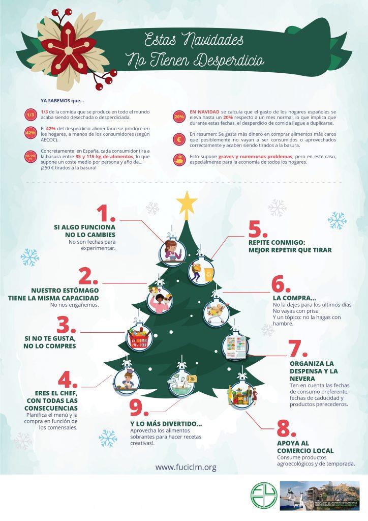 FUCI Navidad 2020 desperdicio alimentario