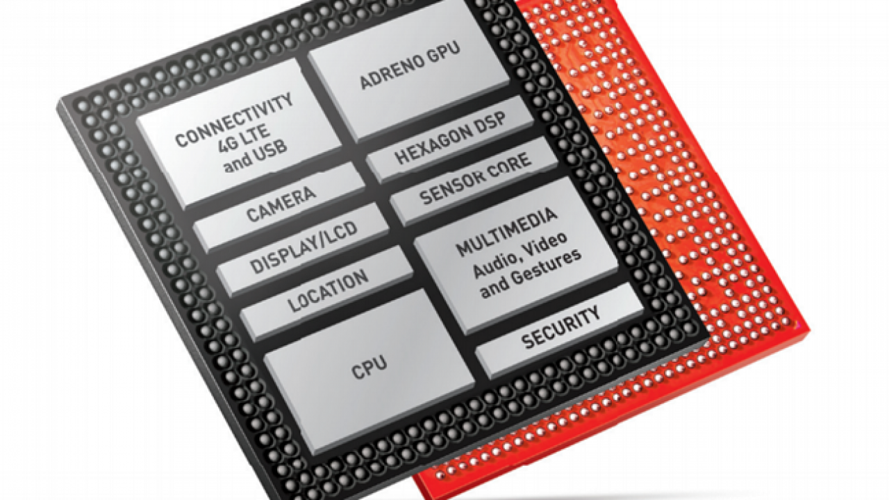 SoC (System-on-a-Chip) Componentes