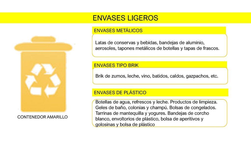 contenedor  amarillo envases ligeros