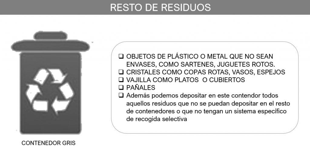 Contenedor gris de residuos